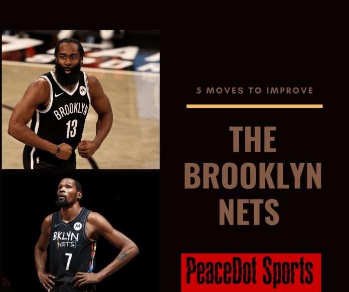 The Brooklyn Nets payroll