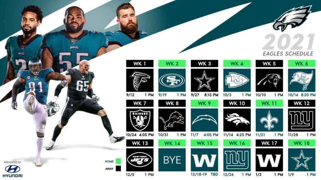 2021 Philadelphia Eagles preview